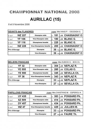 Palmares Aurillac 2008