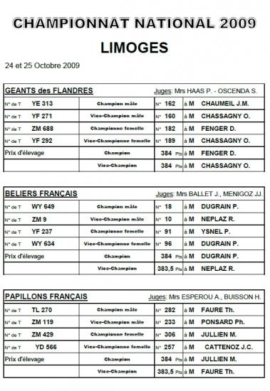 Palmares Limoges 2009