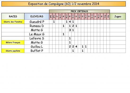 Expo compiegne 60 2014