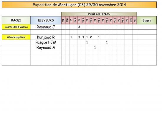 Expo montlucon 03 2014