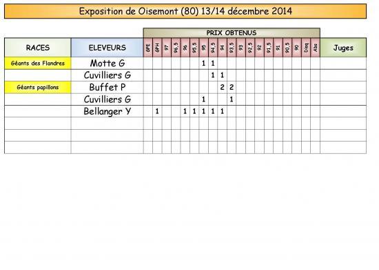 Expo oisemont 80 2014