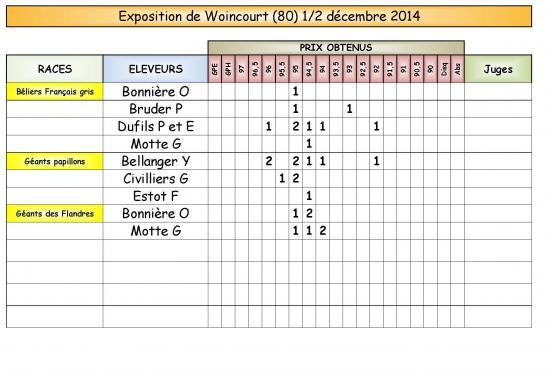 Expo woincourt 80 2014